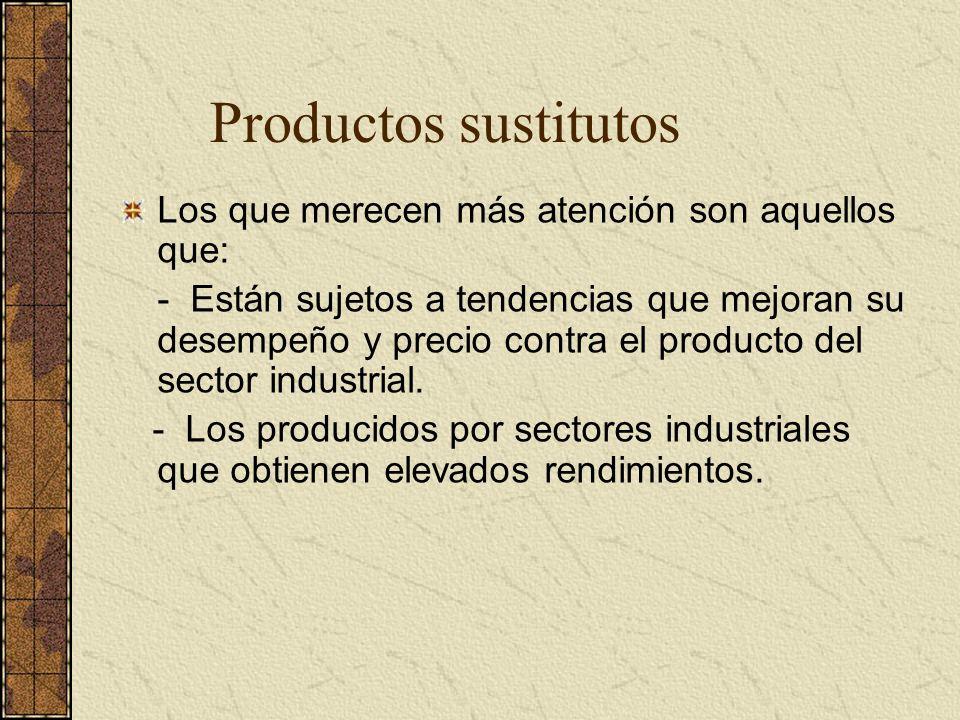 Productos sustitutos Los que merecen más atención son aquellos que: - Están sujetos a tendencias que mejoran su desempeño y precio contra el producto