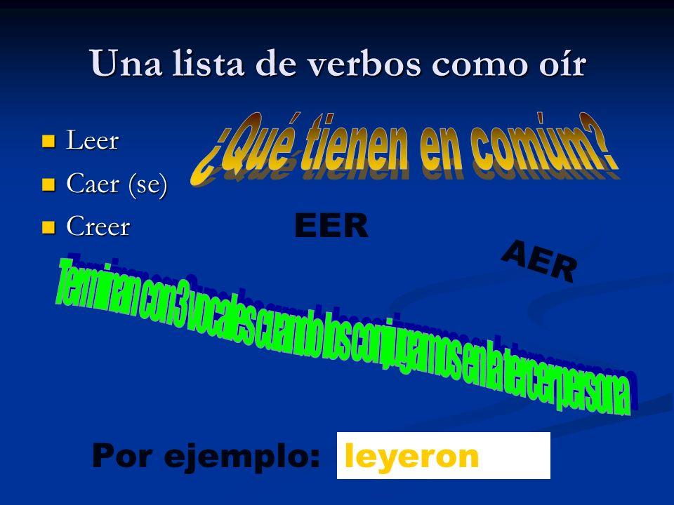 Una lista de verbos como oír Leer Leer Caer (se) Caer (se) Creer Creer EER AER Por ejemplo: leieronleyeron