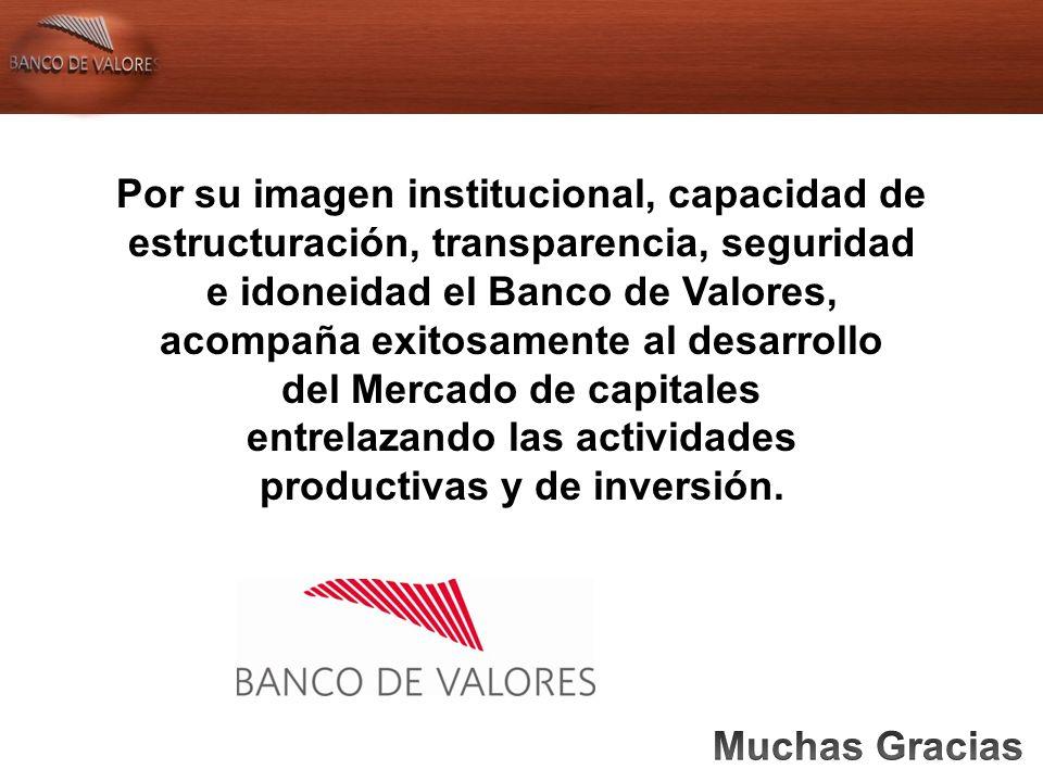 Por su imagen institucional, capacidad de estructuración, transparencia, seguridad e idoneidad el Banco de Valores, acompaña exitosamente al desarrollo del Mercado de capitales entrelazando las actividades productivas y de inversión.