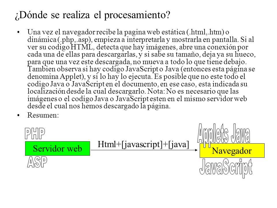 Una vez el navegador recibe la pagina web estática (.html,.htm) o dinámica (.php,.asp), empieza a interpretarla y mostrarla en pantalla. Si al ver su