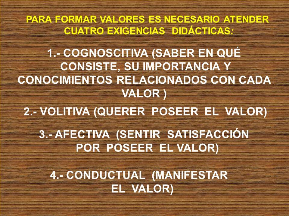 NORMAS DE RELACIÓN CON EL MUNDO NORMAS DE RELACIÓN CON EL MUNDO SENTIMIENTOS INTERESES IDEALES ASPIRACIONES ACTITUDES CONVICCIONES VALORES
