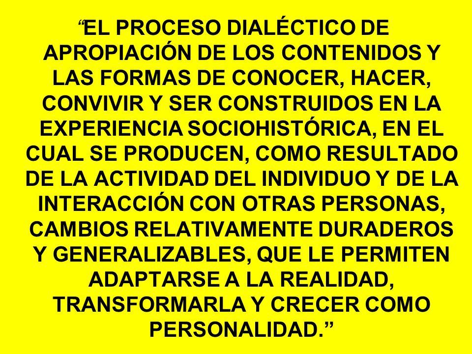 EL PROCESO DIALÉCTICO DE APROPIACIÓN DE LOS CONTENIDOS Y LAS FORMAS DE CONOCER, HACER, CONVIVIR Y SER CONSTRUIDOS EN LA EXPERIENCIA SOCIOHISTÓRICA, EN EL CUAL SE PRODUCEN, COMO RESULTADO DE LA ACTIVIDAD DEL INDIVIDUO Y DE LA INTERACCIÓN CON OTRAS PERSONAS, CAMBIOS RELATIVAMENTE DURADEROS Y GENERALIZABLES, QUE LE PERMITEN ADAPTARSE A LA REALIDAD, TRANSFORMARLA Y CRECER COMO PERSONALIDAD.