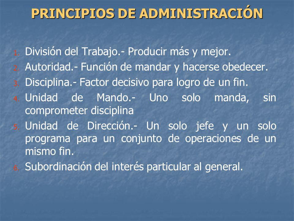 1. 1. División del Trabajo.- Producir más y mejor. 2. 2. Autoridad.- Función de mandar y hacerse obedecer. 3. 3. Disciplina.- Factor decisivo para log