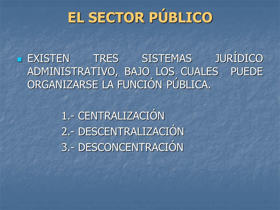 EL SECTOR PÚBLICO TRES SISTEMAS JURIDICOS ADMINISTRATIVOS 1.- CENTRALIZACIÓN ÚNICA ENTIDAD POLITÍCA Y ADMINISTRATIVA.