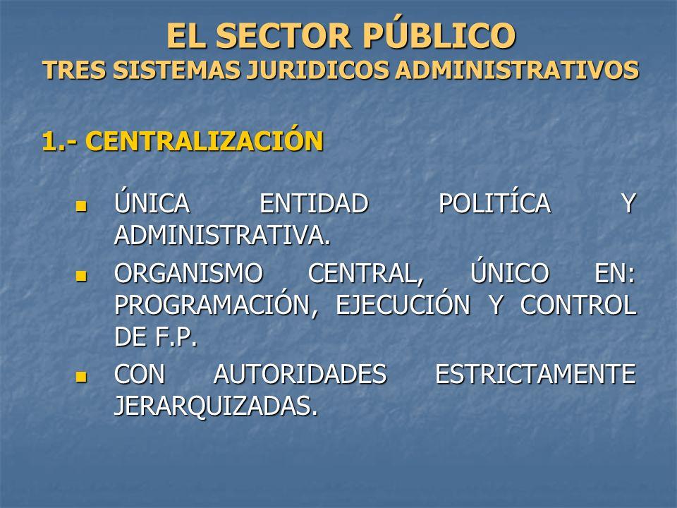 EL SECTOR PÚBLICO TRES SISTEMAS JURIDICOS ADMINISTRATIVOS 1.- CENTRALIZACIÓN ÚNICA ENTIDAD POLITÍCA Y ADMINISTRATIVA. ÚNICA ENTIDAD POLITÍCA Y ADMINIS