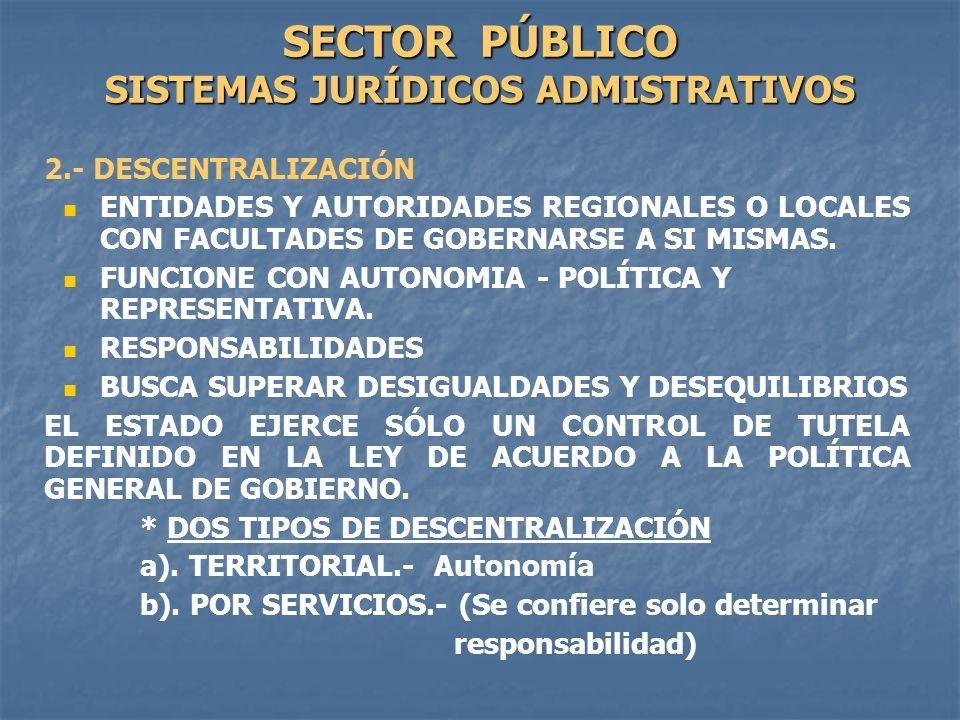 SECTOR PÚBLICO SISTEMAS JURÍDICOS ADMISTRATIVOS 2.- DESCENTRALIZACIÓN ENTIDADES Y AUTORIDADES REGIONALES O LOCALES CON FACULTADES DE GOBERNARSE A SI M