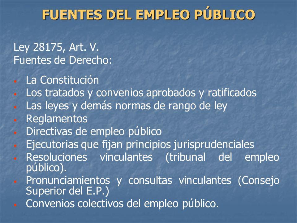 Ley 28175, Art. V. Fuentes de Derecho: La Constitución Los tratados y convenios aprobados y ratificados Las leyes y demás normas de rango de ley Regla