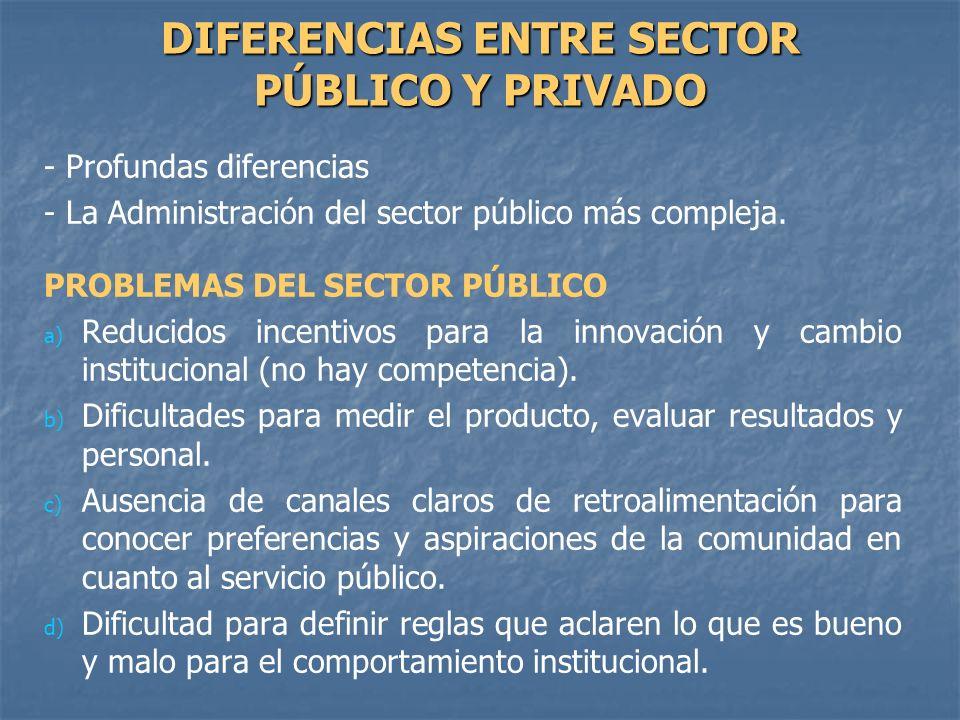 - Profundas diferencias - La Administración del sector público más compleja. PROBLEMAS DEL SECTOR PÚBLICO a) a) Reducidos incentivos para la innovació