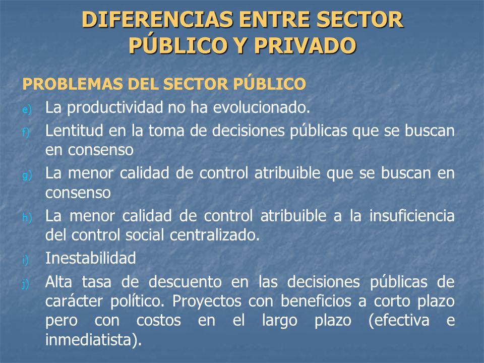 PROBLEMAS DEL SECTOR PÚBLICO e) e) La productividad no ha evolucionado. f) f) Lentitud en la toma de decisiones públicas que se buscan en consenso g)