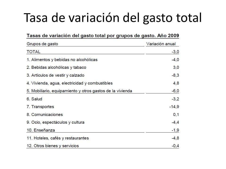 Ventas de turismos Abril 2009/2010/2011 2009 en 4 meses de 2009 2010 379.804 unidades, el 43,2% más.