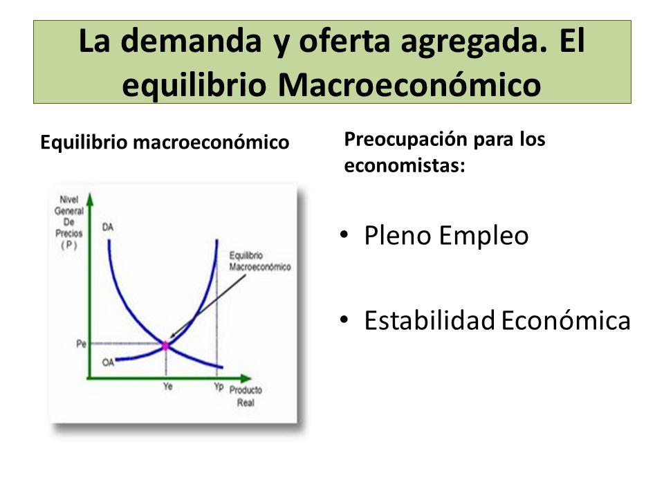 La demanda y oferta agregada.El equilibrio Macroeconómico Cambios en la Demanda Agregada: Desp.