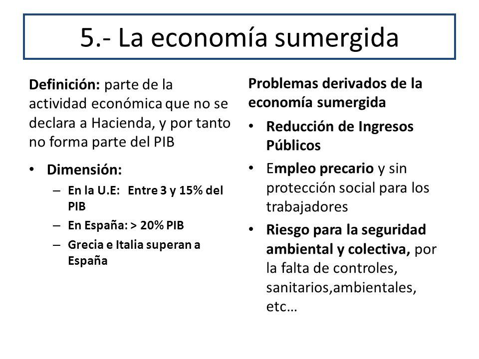 5.- La economía sumergida Definición: parte de la actividad económica que no se declara a Hacienda, y por tanto no forma parte del PIB Dimensión: – En