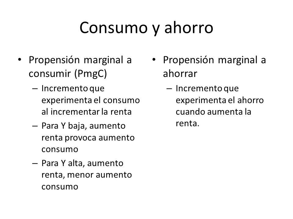 Indicadores de la evolución del consumo 1.Encuesta de los presupuestos familiares 2.Matriculación de automóviles 3.Ventas en grandes superficies 4.Otros indicadores
