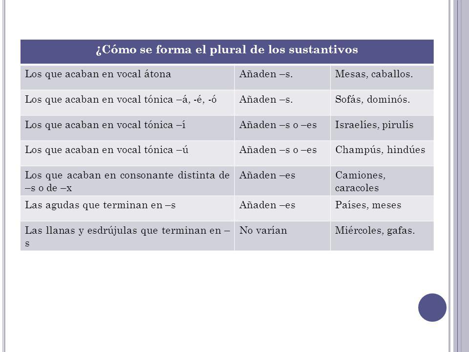 ¿Cómo se forma el plural de los sustantivos Los que acaban en vocal átonaAñaden –s.Mesas, caballos. Los que acaban en vocal tónica –á, -é, -óAñaden –s