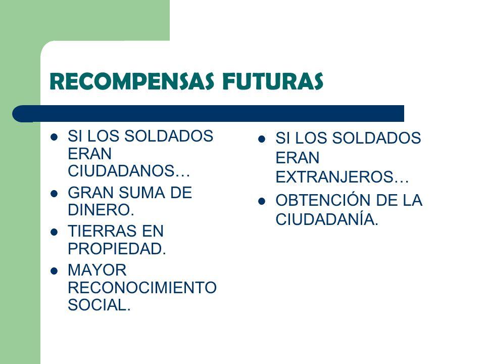 RECOMPENSAS FUTURAS SI LOS SOLDADOS ERAN CIUDADANOS… GRAN SUMA DE DINERO. TIERRAS EN PROPIEDAD. MAYOR RECONOCIMIENTO SOCIAL. SI LOS SOLDADOS ERAN EXTR