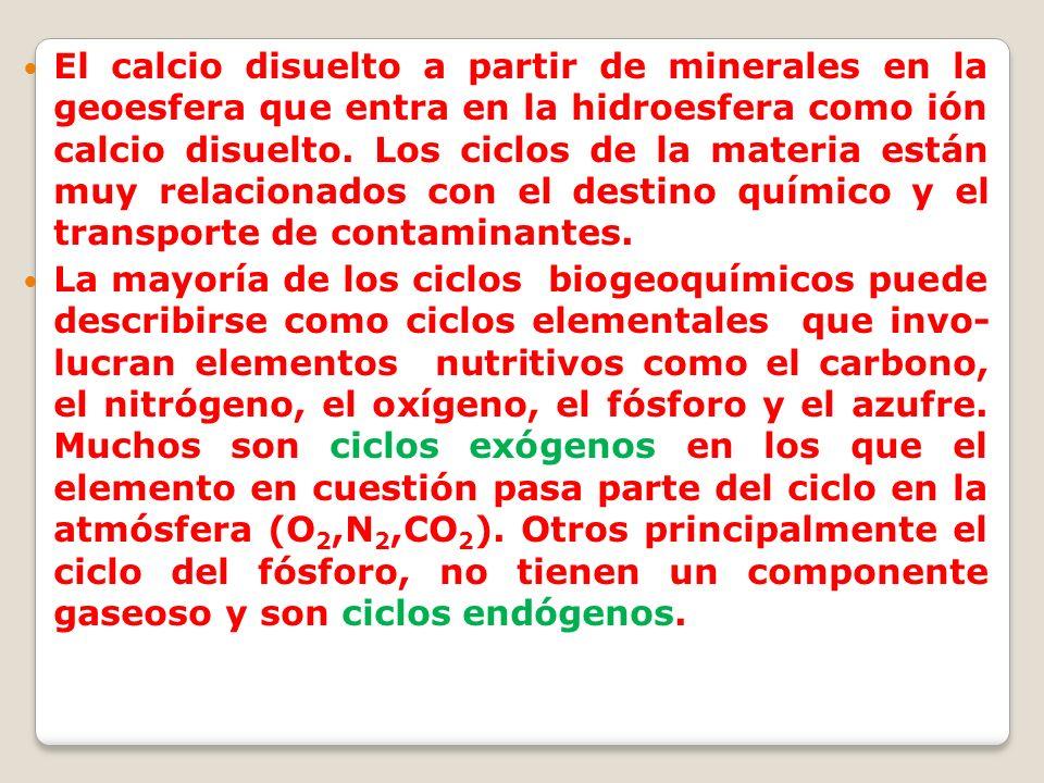 El calcio disuelto a partir de minerales en la geoesfera que entra en la hidroesfera como ión calcio disuelto. Los ciclos de la materia están muy rela