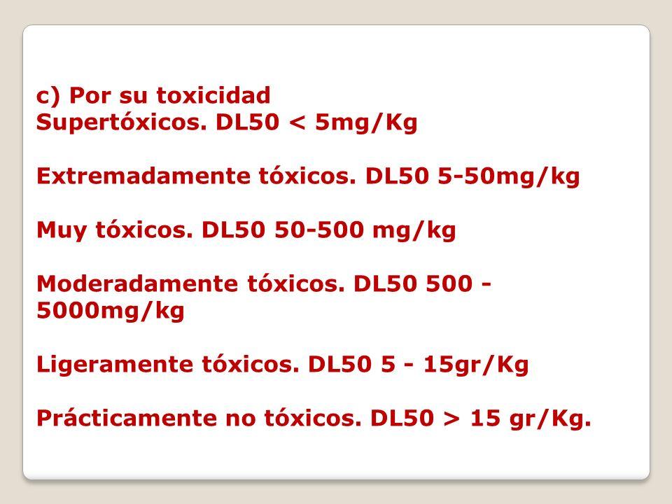 c) Por su toxicidad Supertóxicos. DL50 15 gr/Kg.