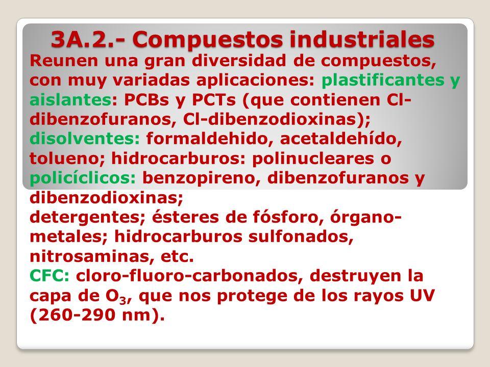 3A.2.- Compuestos industriales Reunen una gran diversidad de compuestos, con muy variadas aplicaciones: plastificantes y aislantes: PCBs y PCTs (que c