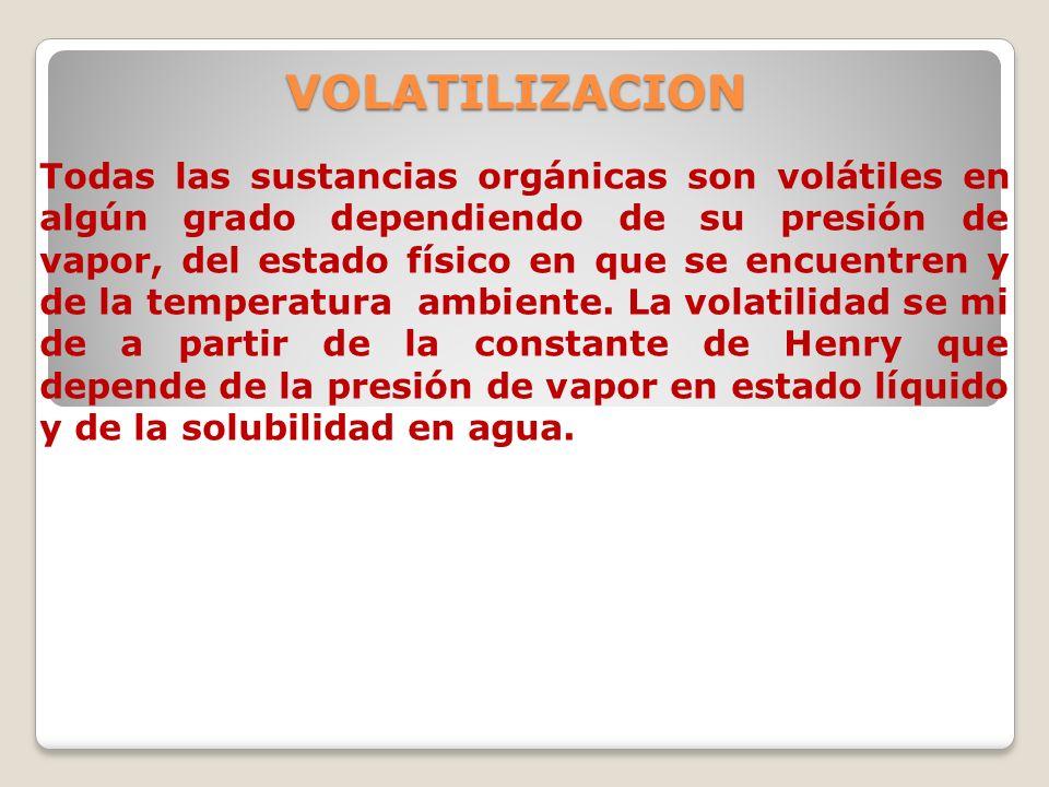 VOLATILIZACION Todas las sustancias orgánicas son volátiles en algún grado dependiendo de su presión de vapor, del estado físico en que se encuentren