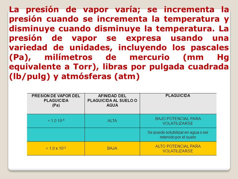 La presión de vapor varía; se incrementa la presión cuando se incrementa la temperatura y disminuye cuando disminuye la temperatura. La presión de vap