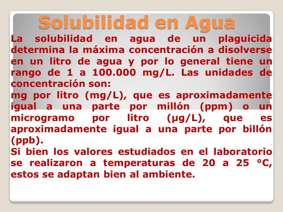 Solubilidad en Agua La solubilidad en agua de un plaguicida determina la máxima concentración a disolverse en un litro de agua y por lo general tiene