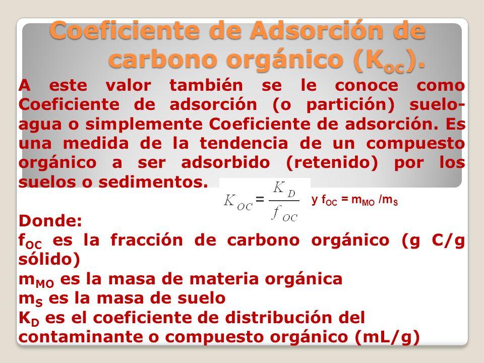Coeficiente de Adsorción de carbono orgánico (K oc ). A este valor también se le conoce como Coeficiente de adsorción (o partición) suelo- agua o simp