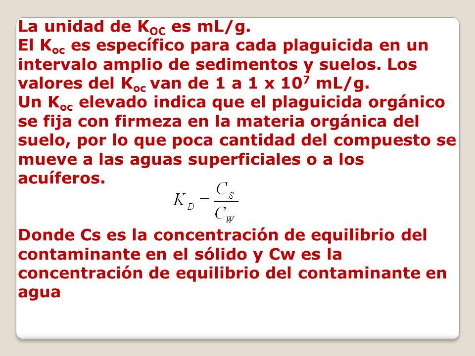 La unidad de K OC es mL/g. El K oc es específico para cada plaguicida en un intervalo amplio de sedimentos y suelos. Los valores del K oc van de 1 a 1