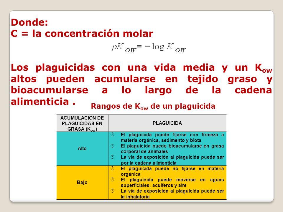 Donde: C = la concentración molar Los plaguicidas con una vida media y un K ow altos pueden acumularse en tejido graso y bioacumularse a lo largo de l