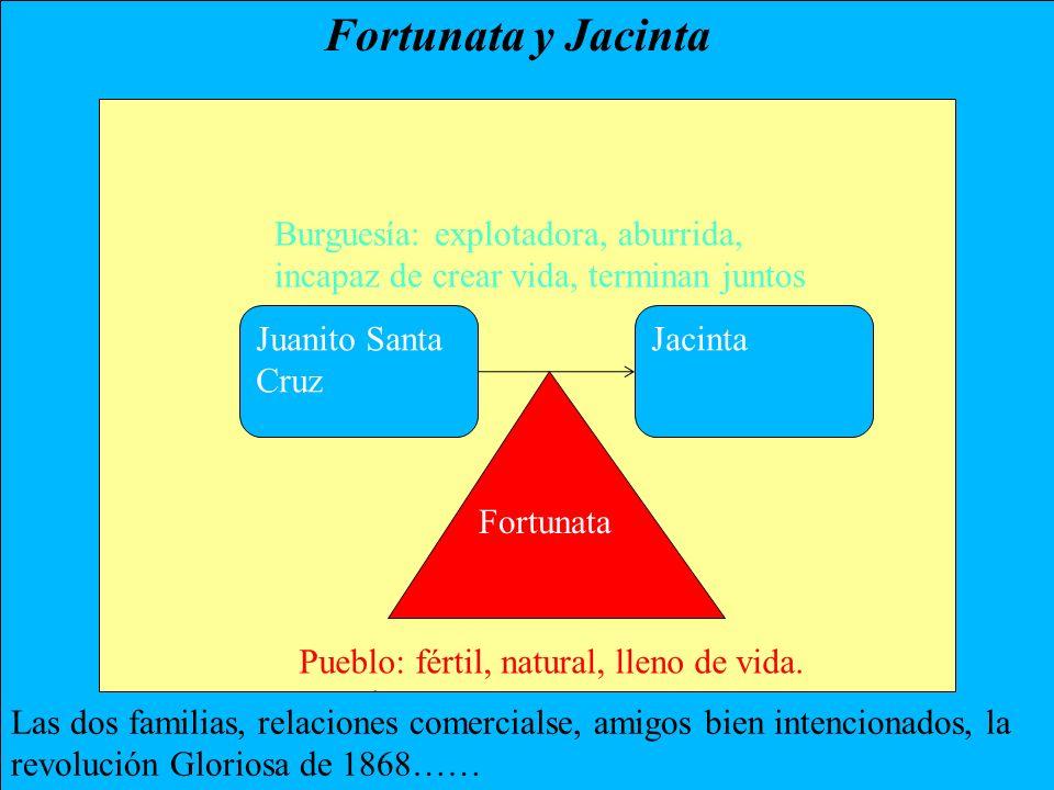 Juanito Santa Cruz Jacinta Fortunata Pueblo: fértil, natural, lleno de vida. Termina muerta Burguesía: explotadora, aburrida, incapaz de crear vida, t