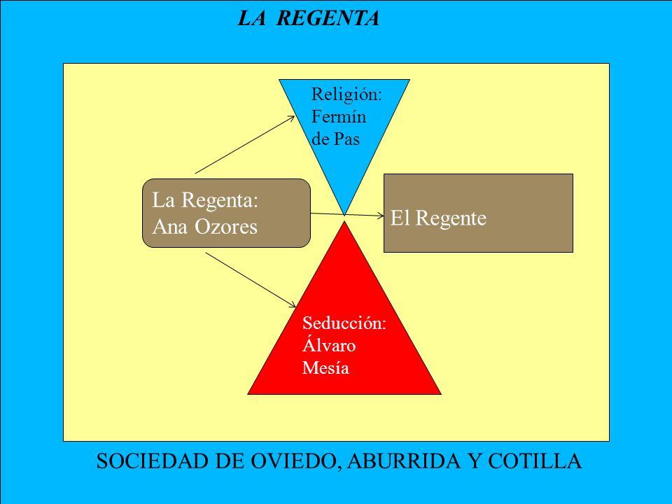 La Regenta: Ana Ozores El Regente Seducción: Álvaro Mesía SOCIEDAD DE OVIEDO, ABURRIDA Y COTILLA LA REGENTA Religión: Fermín de Pas