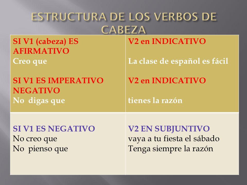 SI V1 (cabeza) ES AFIRMATIVO Creo que SI V1 ES IMPERATIVO NEGATIVO No digas que V2 en INDICATIVO La clase de español es fácil V2 en INDICATIVO tienes