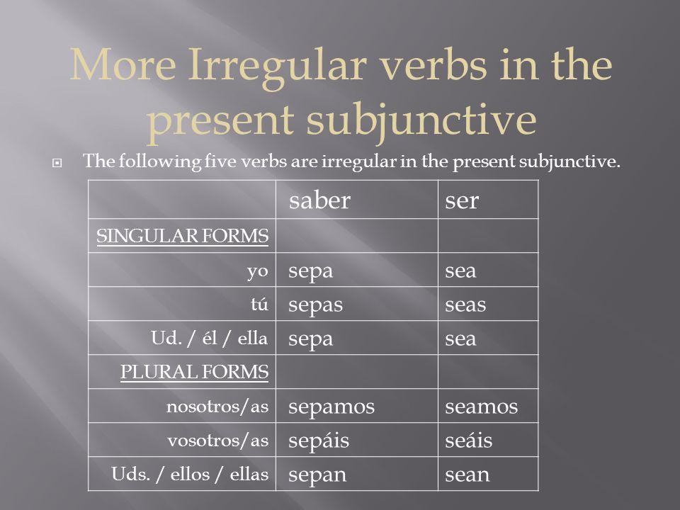 PREFERENCE: Preferir PROHIBITION: Prohibir REQUEST: Pedir; rogar SUGGESTION: Sugerir A PRACTICAR: Say it in Spanish 1.