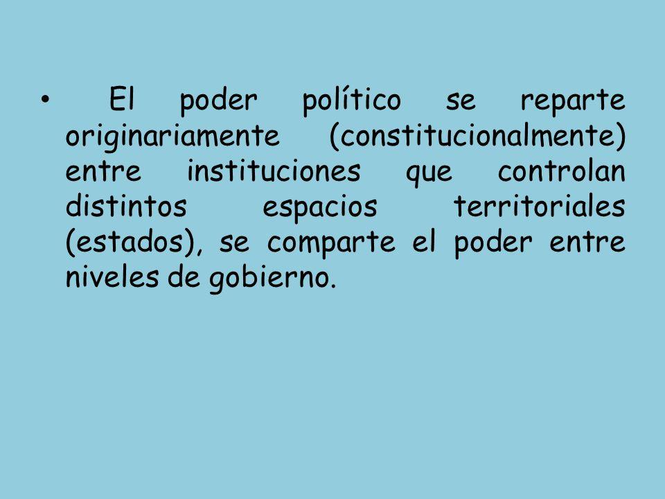 El poder político se reparte originariamente (constitucionalmente) entre instituciones que controlan distintos espacios territoriales (estados), se co
