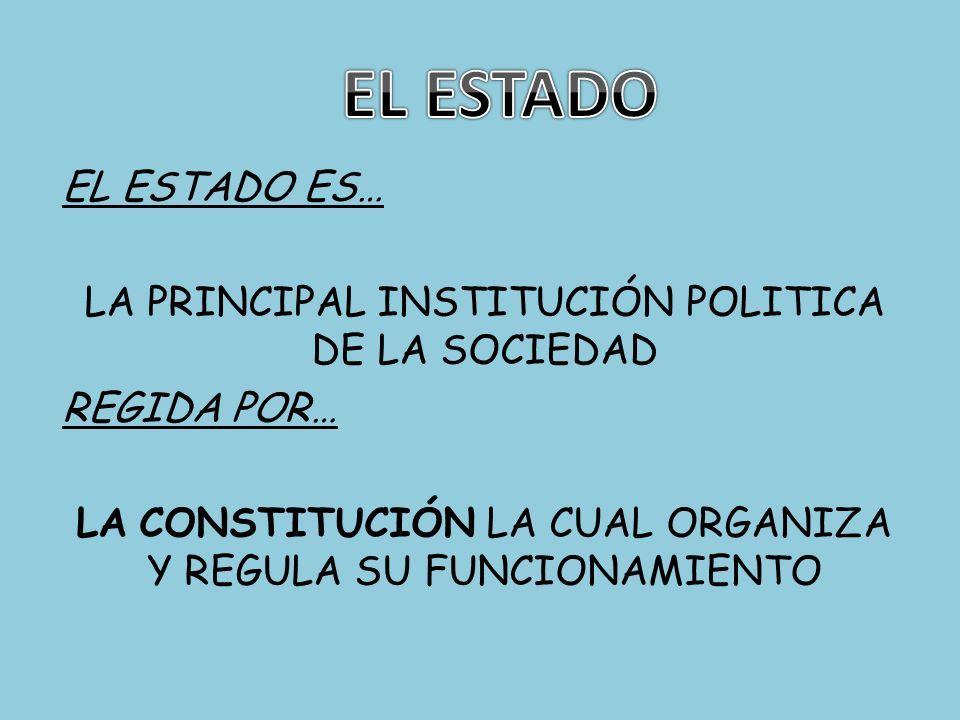 EL ESTADO ES… LA PRINCIPAL INSTITUCIÓN POLITICA DE LA SOCIEDAD REGIDA POR… LA CONSTITUCIÓN LA CUAL ORGANIZA Y REGULA SU FUNCIONAMIENTO
