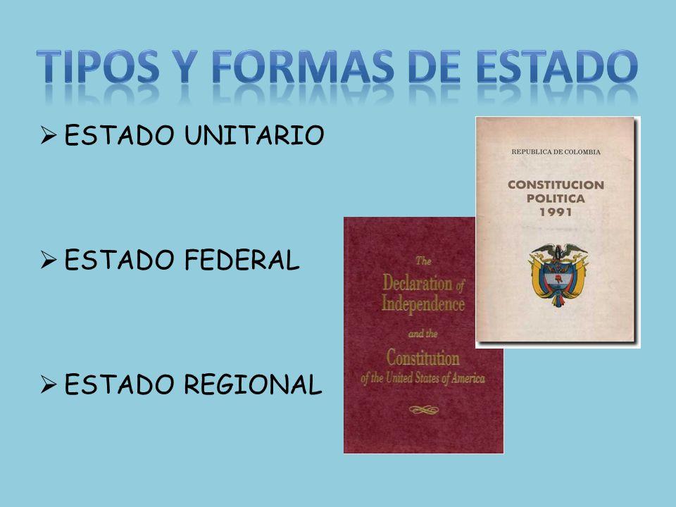 ESTADO UNITARIO ESTADO FEDERAL ESTADO REGIONAL