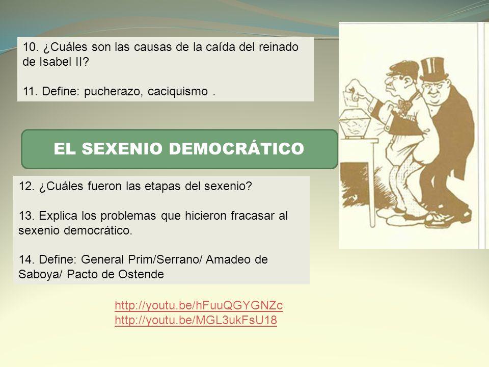 10. ¿Cuáles son las causas de la caída del reinado de Isabel II? 11. Define: pucherazo, caciquismo. http://youtu.be/hFuuQGYGNZc http://youtu.be/MGL3uk