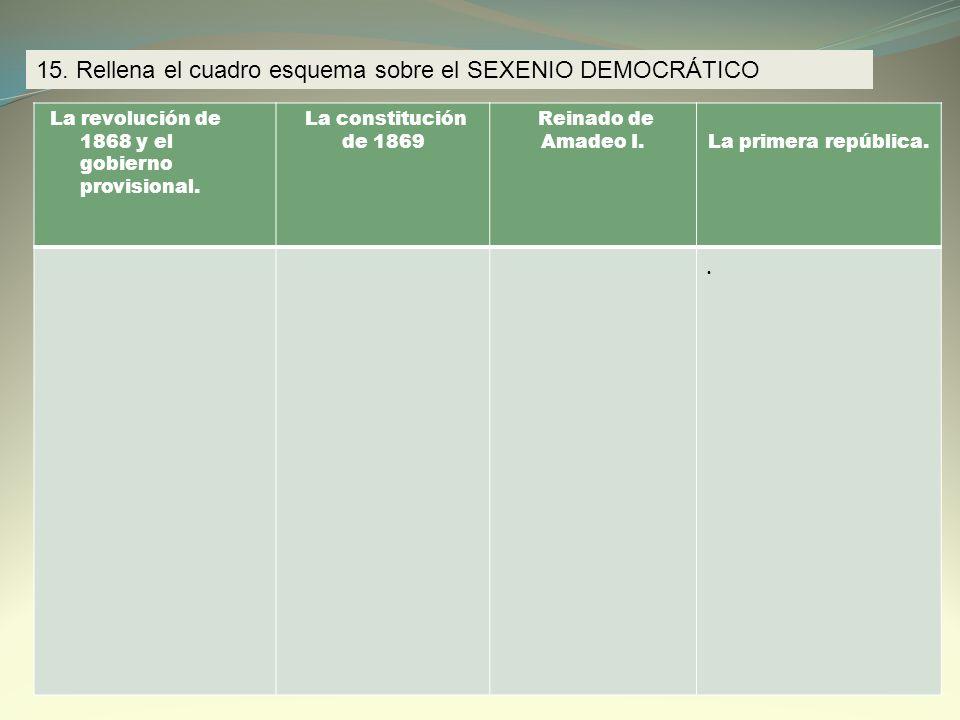 La revolución de 1868 y el gobierno provisional. La constitución de 1869 Reinado de Amadeo I.La primera república.. 15. Rellena el cuadro esquema sobr