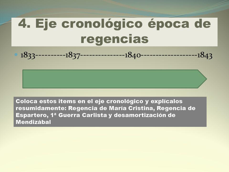 4. Eje cronológico época de regencias 1833----------1837---------------1840-------------------1843