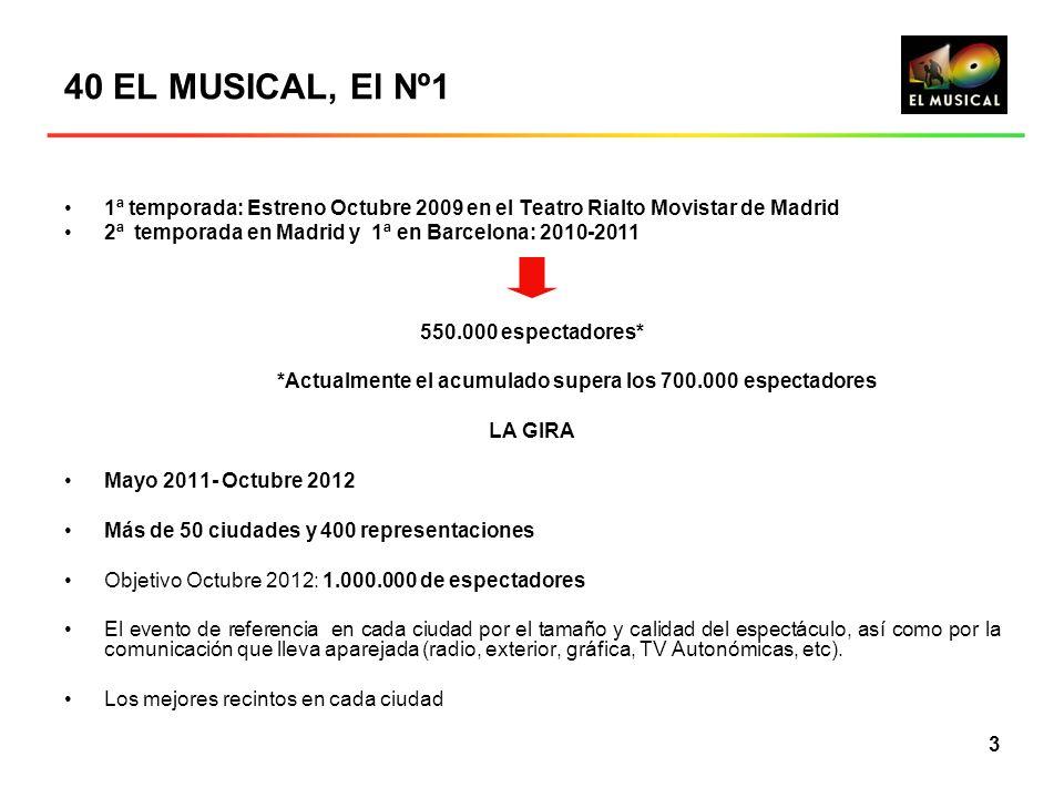 3 40 EL MUSICAL, El Nº1 1ª temporada: Estreno Octubre 2009 en el Teatro Rialto Movistar de Madrid 2ª temporada en Madrid y 1ª en Barcelona: 2010-2011