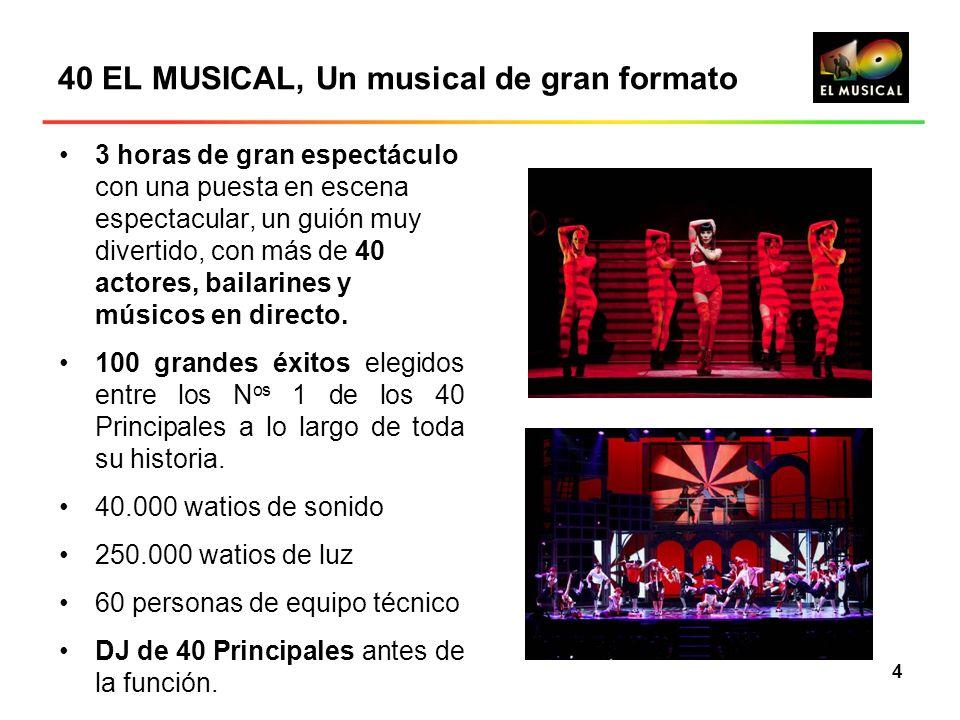 4 40 EL MUSICAL, Un musical de gran formato 3 horas de gran espectáculo con una puesta en escena espectacular, un guión muy divertido, con más de 40 a