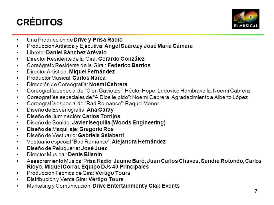7 CRÉDITOS Una Producción de Drive y Prisa Radio Producción Artística y Ejecutiva: Ángel Suárez y José María Cámara Libreto: Daniel Sánchez Arévalo Di