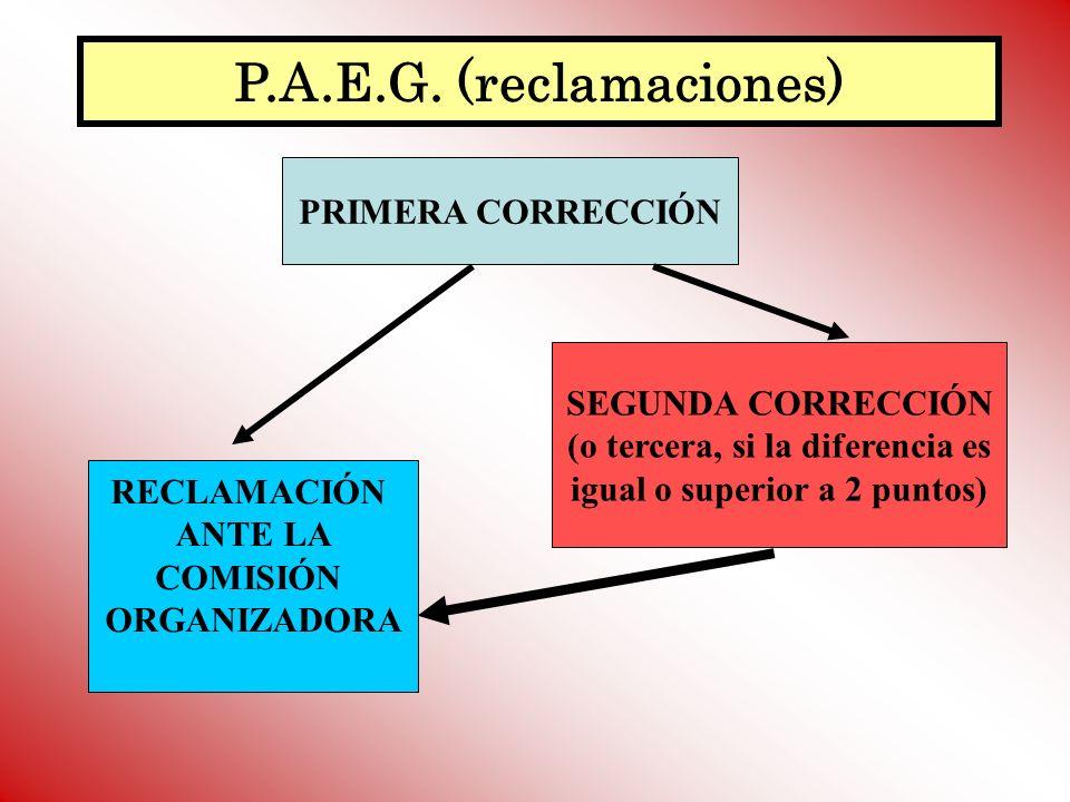PRIMERA CORRECCIÓN RECLAMACIÓN ANTE LA COMISIÓN ORGANIZADORA SEGUNDA CORRECCIÓN (o tercera, si la diferencia es igual o superior a 2 puntos) P.A.E.G.