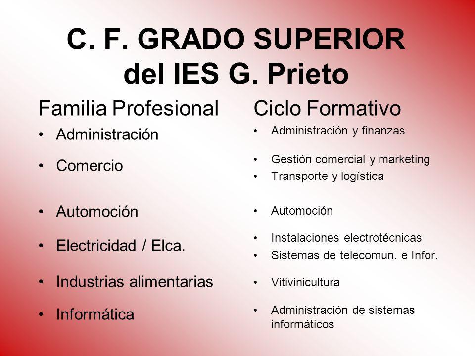 C. F. GRADO SUPERIOR del IES G. Prieto Familia Profesional Administración Comercio Automoción Electricidad / Elca. Industrias alimentarias Informática