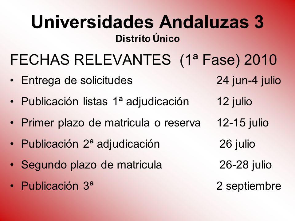 Universidades Andaluzas 3 Distrito Único FECHAS RELEVANTES (1ª Fase) 2010 Entrega de solicitudes24 jun-4 julio Publicación listas 1ª adjudicación12 ju