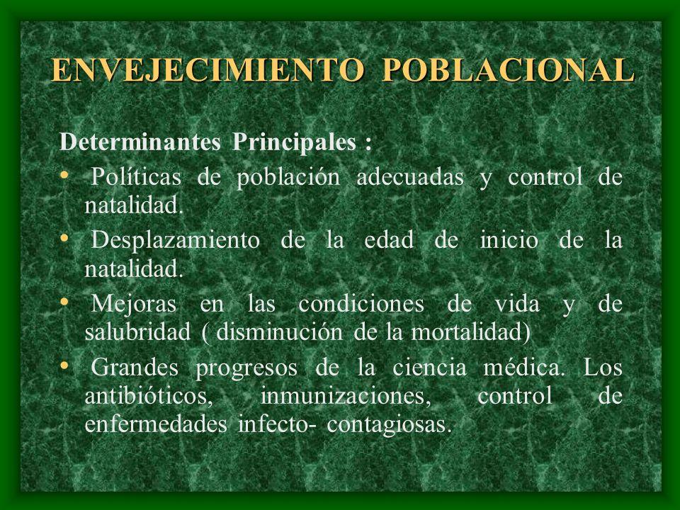 ENVEJECIMIENTO POBLACIONAL Determinantes Principales : Políticas de población adecuadas y control de natalidad. Desplazamiento de la edad de inicio de