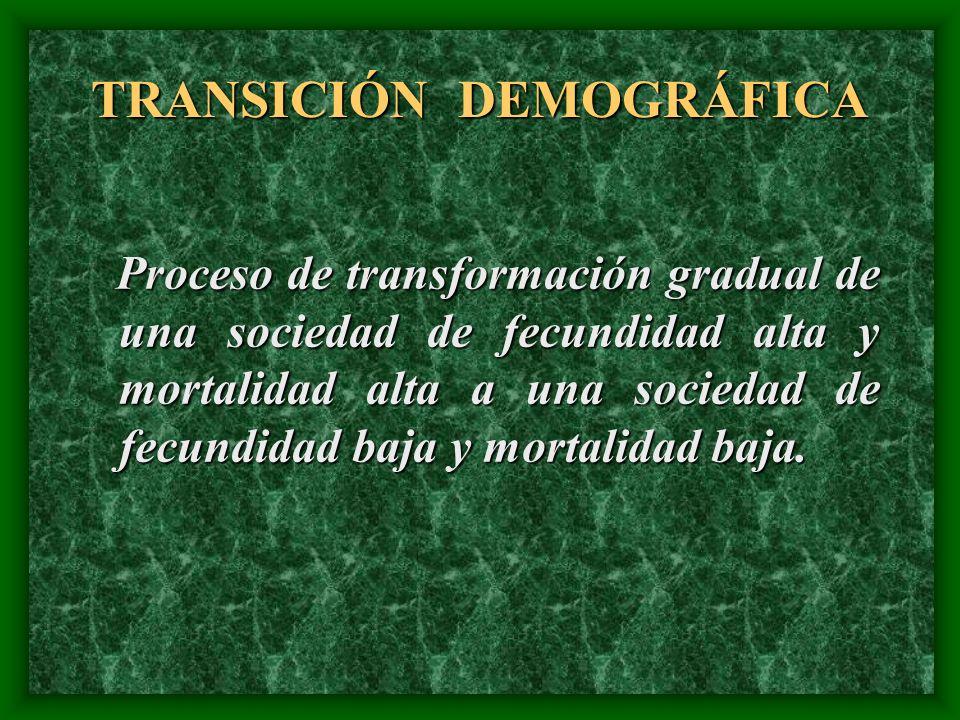TRANSICIÓN DEMOGRÁFICA Proceso de transformación gradual de una sociedad de fecundidad alta y mortalidad alta a una sociedad de fecundidad baja y mort