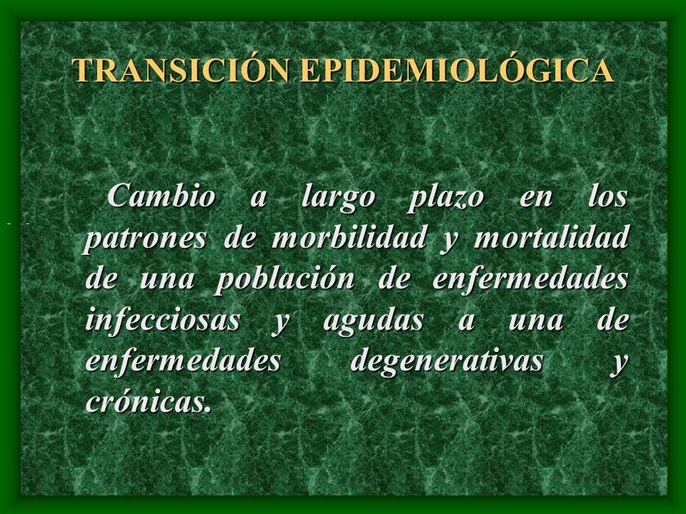 TRANSICIÓN EPIDEMIOLÓGICA Cambio a largo plazo en los patrones de morbilidad y mortalidad de una población de enfermedades infecciosas y agudas a una