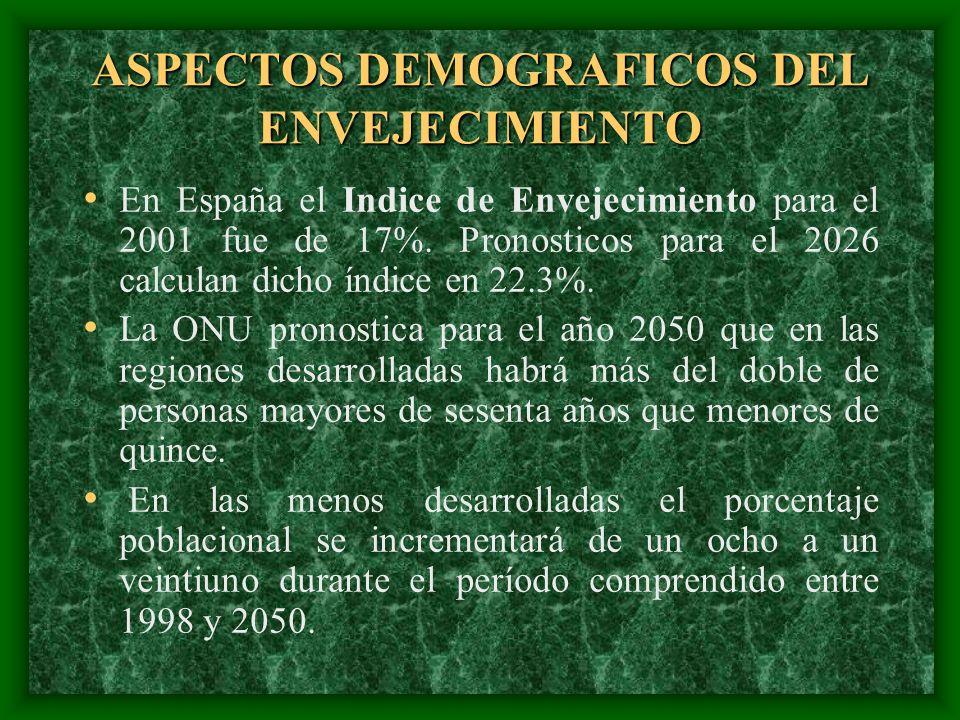 ASPECTOS DEMOGRAFICOS DEL ENVEJECIMIENTO En España el Indice de Envejecimiento para el 2001 fue de 17%. Pronosticos para el 2026 calculan dicho índice