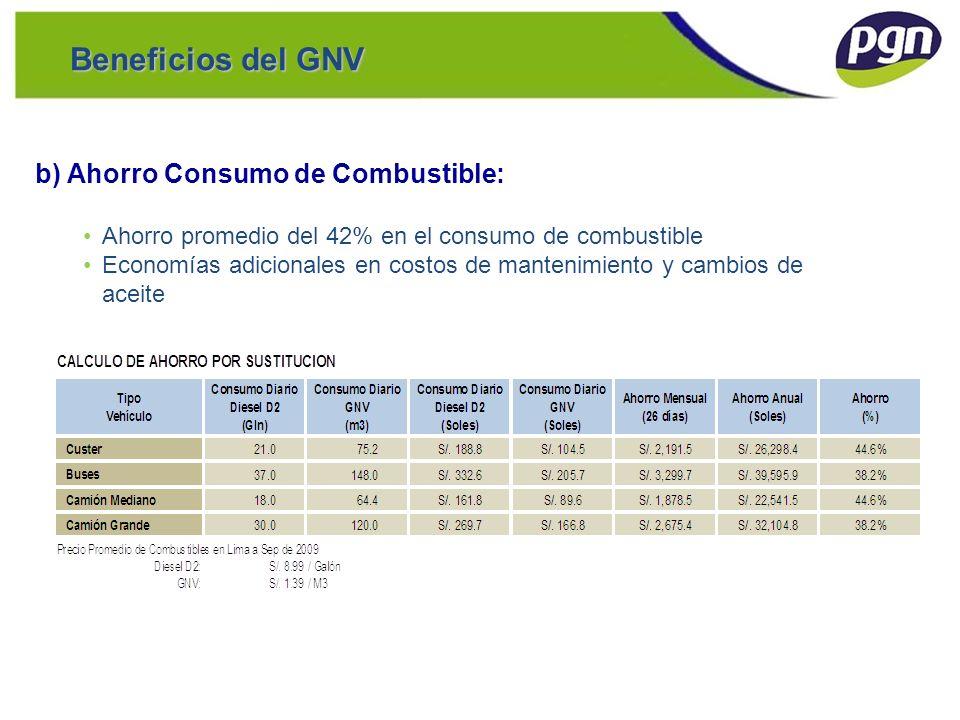 Beneficios del GNV b) Ahorro Consumo de Combustible: Ahorro promedio del 42% en el consumo de combustible Economías adicionales en costos de mantenimi