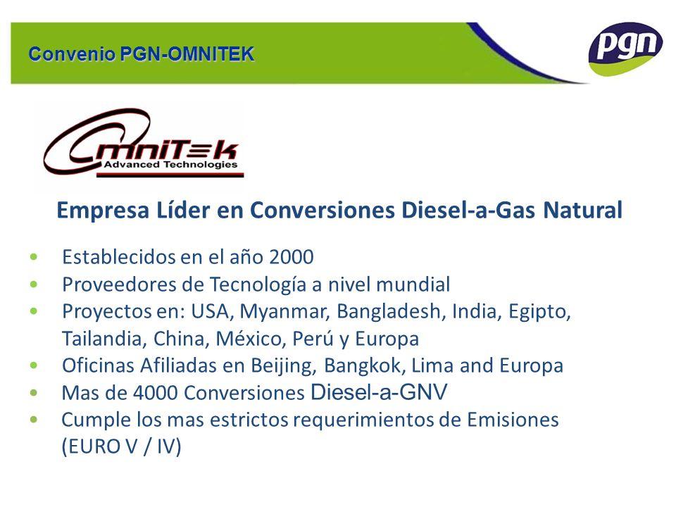 Ejemplo de Estructura: EUFASA Convenio PGN-OMNITEK Empresa Líder en Conversiones Diesel-a-Gas Natural Establecidos en el año 2000 Proveedores de Tecno